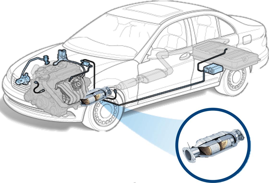 stolen catalytic converter theft replacement